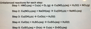 What is the product containing copper after the reaction ...