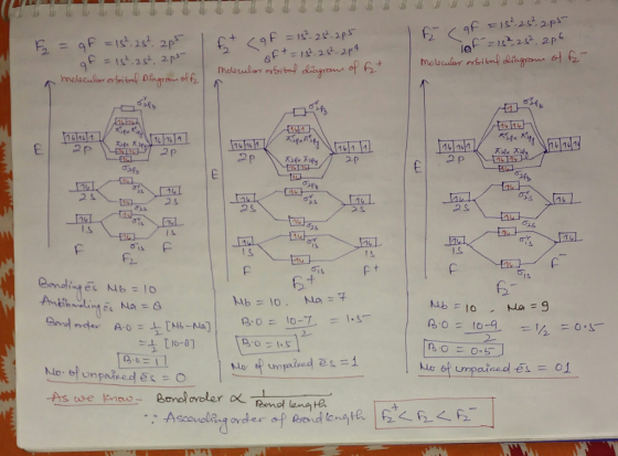Using The Molecular Orbital Model To Describe The Bonding In F2 F2 And F2 Predict The Homeworklib