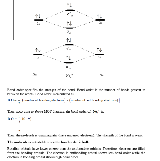 Draw The Molecular Orbital Diagram For Ne2  And Determine If The Bond Between The Two Atoms
