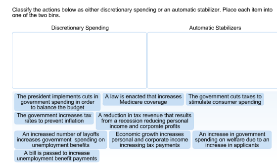 Solved: Categorize The Scenarios As Either A Discretionary...