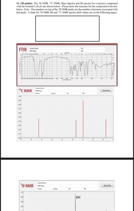 c nmr shift chart