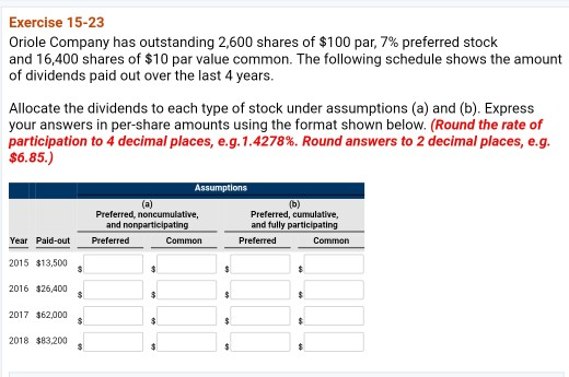 what is participating preferred stock