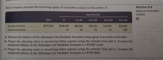 Daley Company prepared the following aging of receivables analysis at December 31. Exercise 9-8 Aging of receivables method P