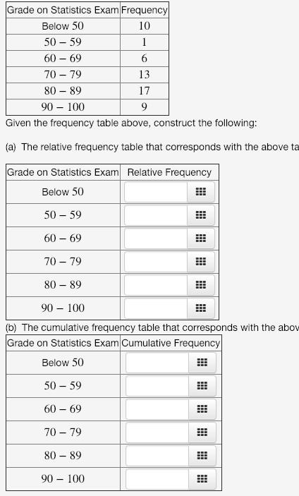 grade on statistics exam frequency below 50 50 59 60 69 70 79 80 89 90 100 10 homeworklib grade on statistics exam frequency